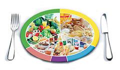 правильный режим питания для здоровья желудка