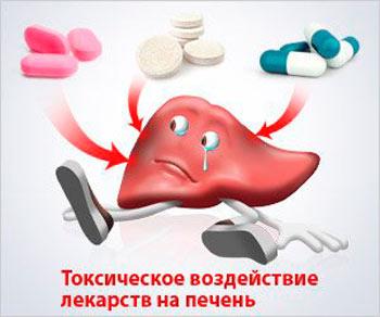 Токсическое воздействие лекарств на печень